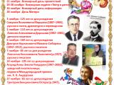 Памятные даты ноябрь-2012