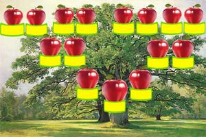 Дерево жизни. - Сообщество классных руководителей