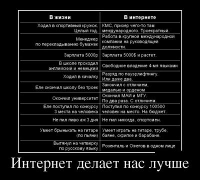 Без названия - Раиса Поликарповна Трефилова