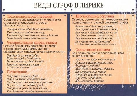 Виды строф в лирике - Людмила Борисовна Баклушина