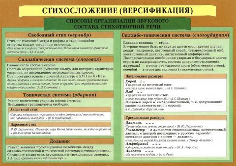 Стихосложение - Людмила Борисовна Баклушина