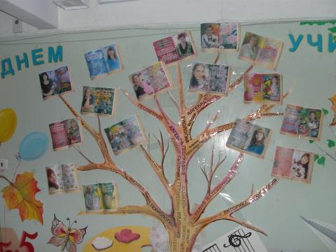Подарок на день учителя от учеников своими руками фото