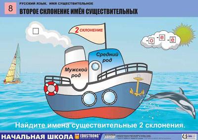 uchmarket.ru - наглядные пособия: Комплект таблиц для нач. ш…