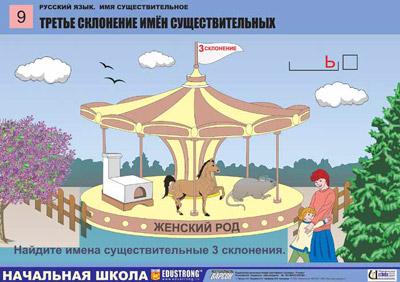 """uchmarket.ru - наглядные пособия: Комплект таблиц для нач. шк. """"Русский язык. Имя существительное"""" (12 шт., 60*90 см, лам."""
