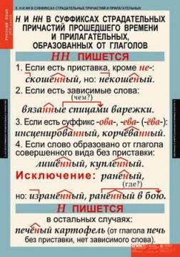 Н и НН в суффиксах СППВ - Светлана Ивановна Селиванова