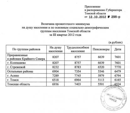 Без названия - Татьяна Павловна Гришкова
