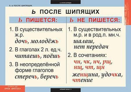 ь после шипящих 3449650-ba0c64511302333e