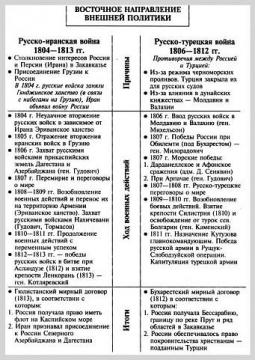 направления внешней политики - Татьяна Николаевна Поплёвко.