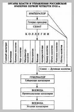 Органы власти - Татьяна Николаевна Поплёвко.
