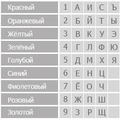 Без названия - Ирина Викторовна Лупашку