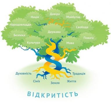 Ценности - Татьяна Владимировна Диденко