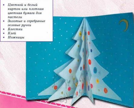 Инструкция новогодней открытки