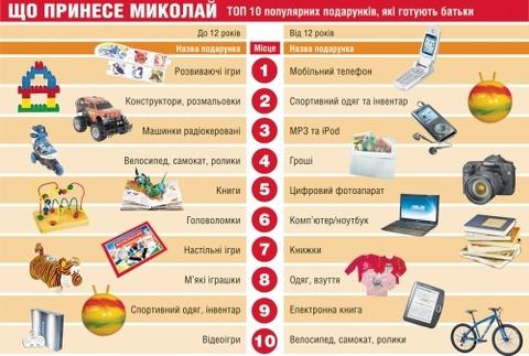 Подарунки - Татьяна Владимировна Диденко