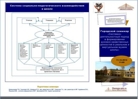 Программа семинара - Оксана Витальевна Антуфьева