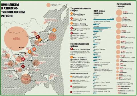 конфликты Юго-Восточная Азия - Сообщество истории и обществознания