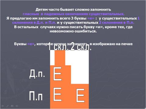Падежные окончания существительных - Галина Владимировна Лузан