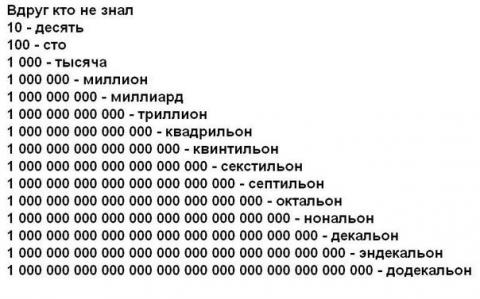 Вдруг кто-то не знал..)) - Светлана Васильевна Герасименко