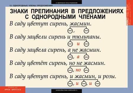 ссылка на скачивание.  Схемы по русскому языку. rar 9.9мб) .