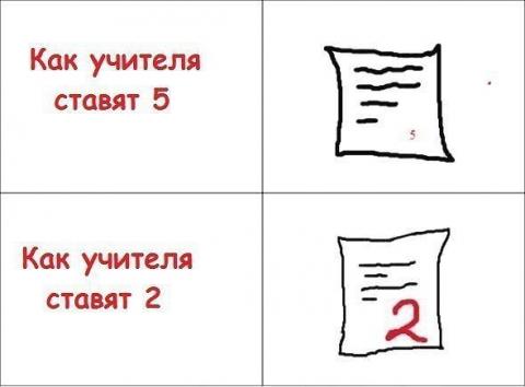 оценка - Марина Анатольевна Аверина