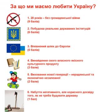 Любiть Украiну - Татьяна Владимировна Диденко