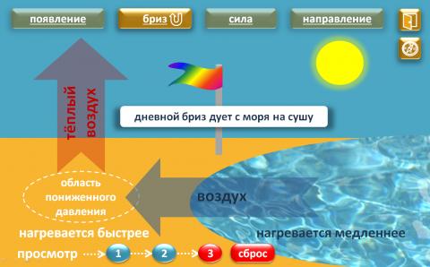 Интерактивный плакат по природоведению `Ветер` (один из слайдов) - Инна Викторовна Полякова